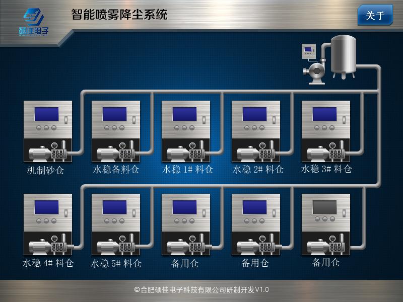 智能降尘系统应用案例-安徽某集团